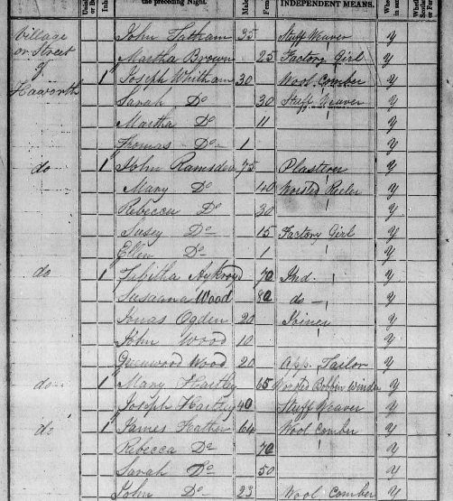 Tabby Aykroyd in the 1841 census