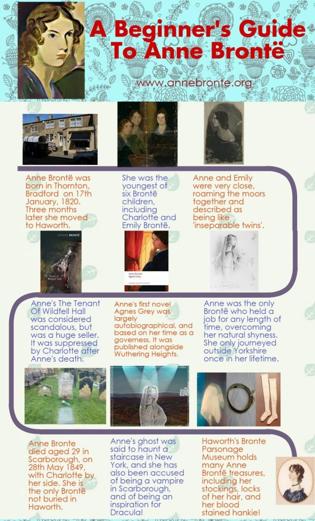 Anne Bronte infographic