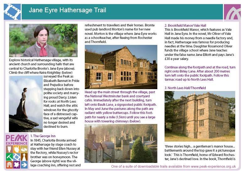 Hathersage trail